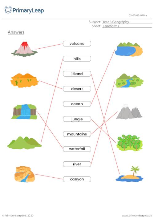 Word and picture matching - Landforms