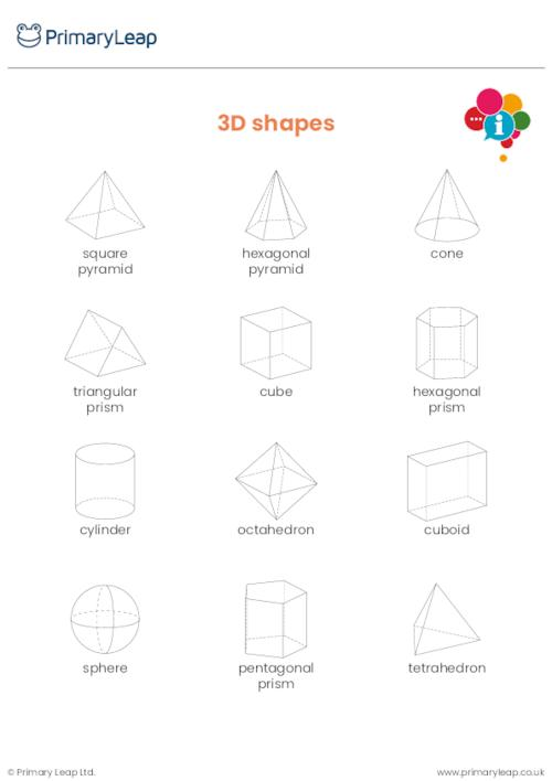 Three dimensional shapes (3-D)
