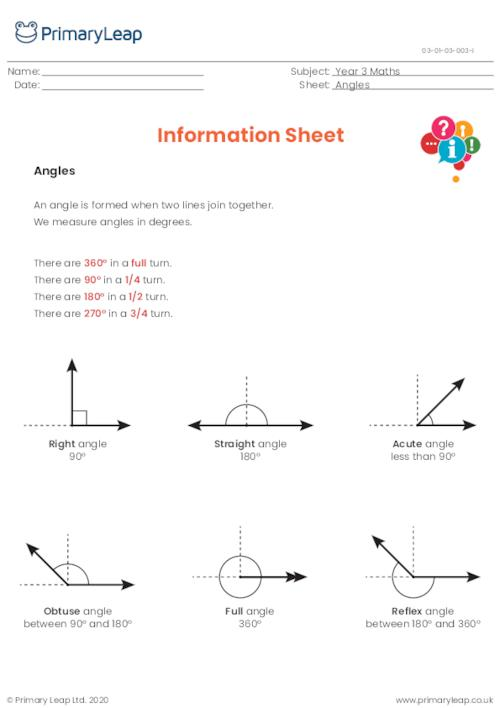 Angles - Information sheet