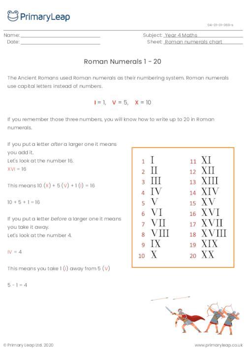 Roman Numerals Chart 1 - 20
