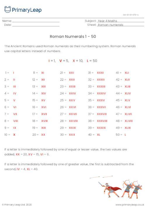 Roman Numerals Chart 1 - 50