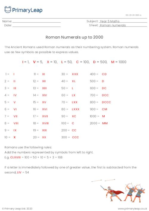 Roman Numerals Chart to 2000