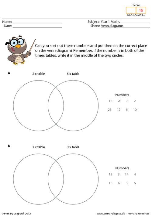 Venn diagrams - 2, 3, and 5 times table