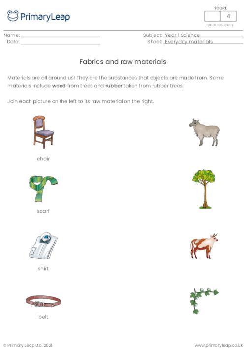 Fabrics and Raw Materials