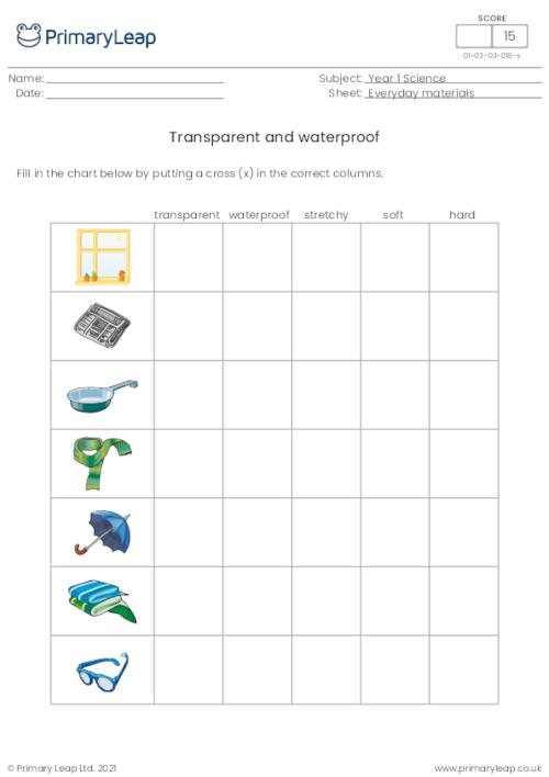 Transparent and waterproof