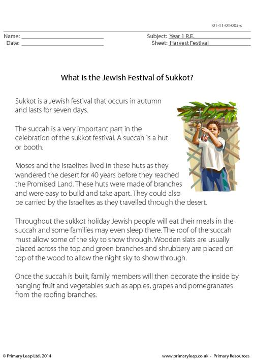 What Is The Jewish Festival Of Sukkot?