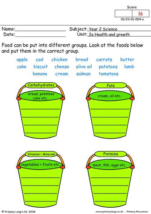 Food groups 1