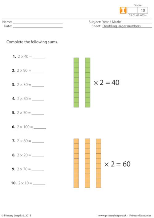 Multiplication twos and tens