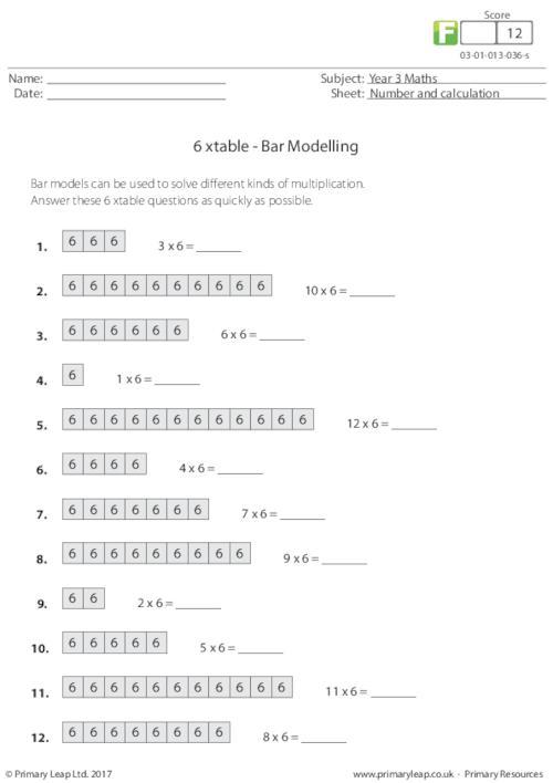 Bar Modelling - 6 xtable