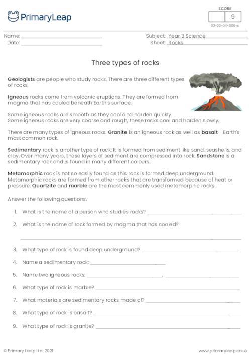 Three types of rocks