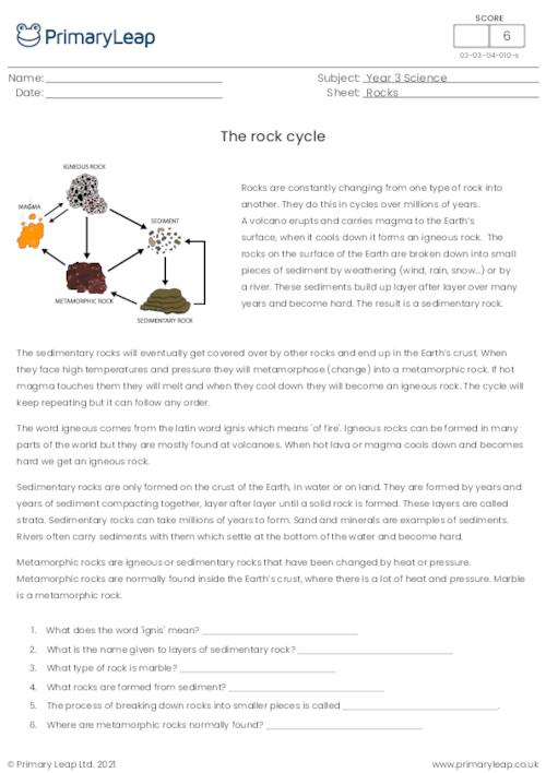Science: Reading Comprehension The Rock Cycle Worksheet  PrimaryLeap.co.uk