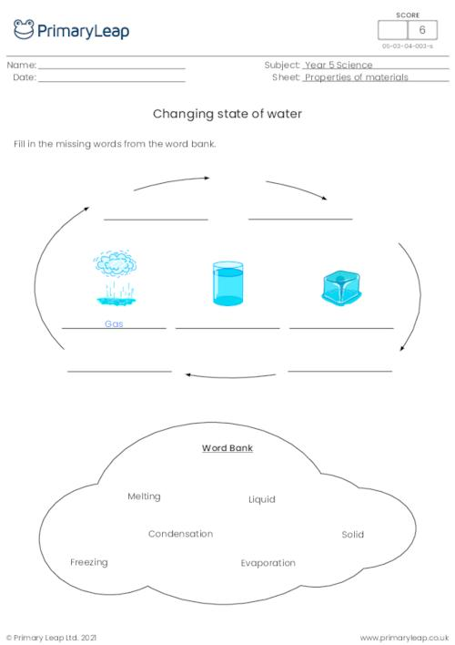 Changing state of water