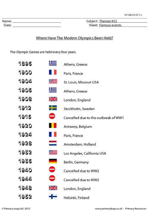 Where Have The Modern Olympics Been Held?