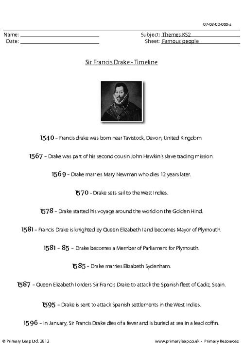 Sir Francis Drake - Timeline