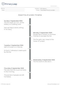 The Great Fire of London timeline