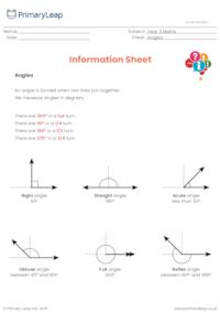 Angles - Information sheet
