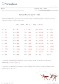 Roman Numerals Chart 50 - 100