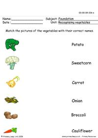 Recognising vegetables
