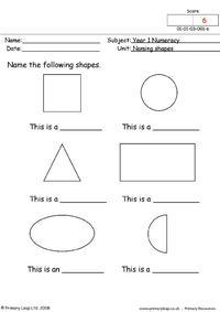 Naming shapes