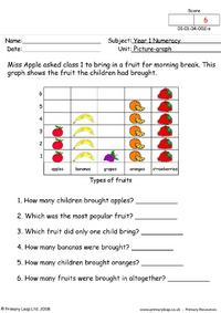 Picture graphs 1