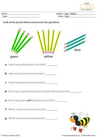 Data - How many pencils?