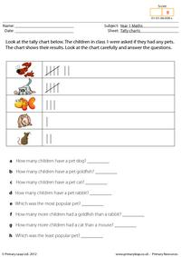 Tally charts - Pets in class 1