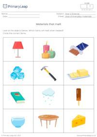 Melting materials 1