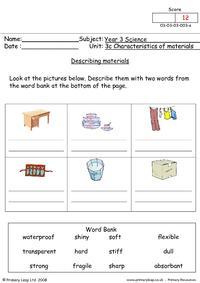 Describing materials