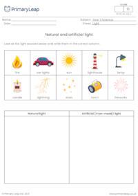 Natural or artificial light?