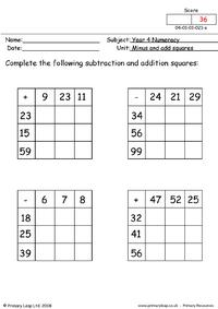 Minus and addition squares