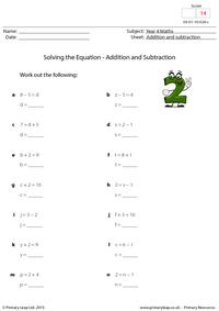 Solving the Equation - Addition and subtraction