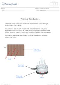 Thermal conductors