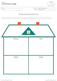 Things that use electricity