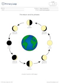 The moon and its phases