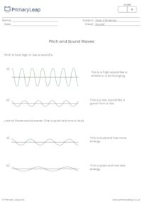 Pitch and sound waves