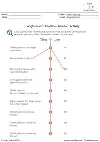 Anglo-Saxons Timeline - Research Activity