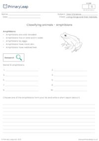 Classifying animals - Amphibians