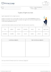 Types of light sources