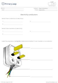 Electricity conductors