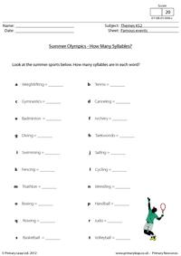 Summer Olympics - How many syllables?