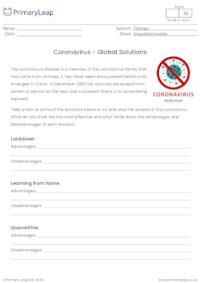 Coronavirus - Global Solutions